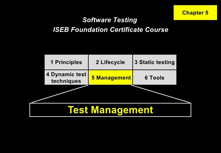 Test Management Software Testing  ISEB Foundation Certificate Course 1 Principles 2 Lifecycle 4 Dynamic test techniques 3 ...