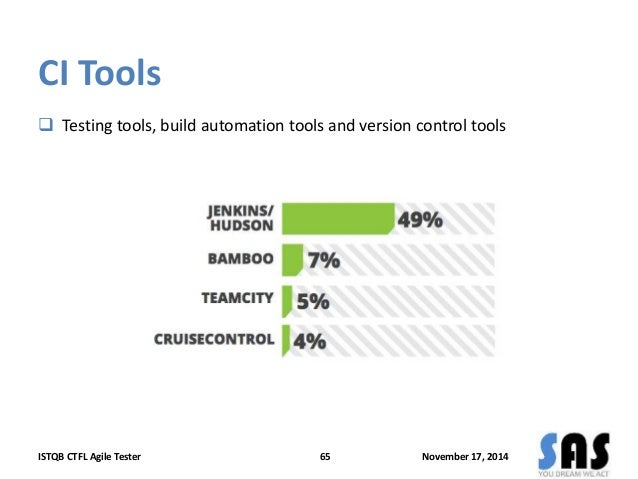 advantages of automation testing over manual testing