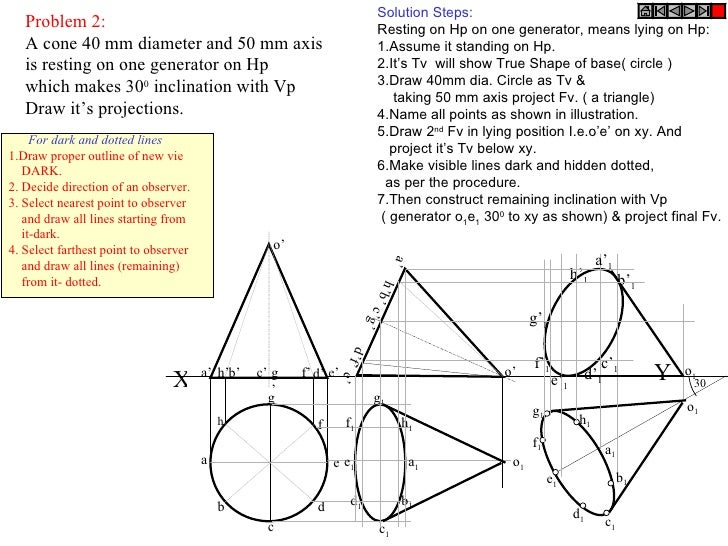 Drawing Lines To Nearest Mm : Ist year engineering graphics ed for be students