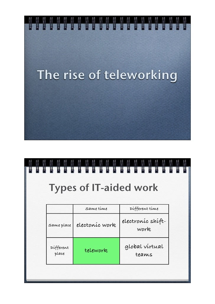 The rise of teleworking      Types of IT-aided work                  Same time       Different time                       ...