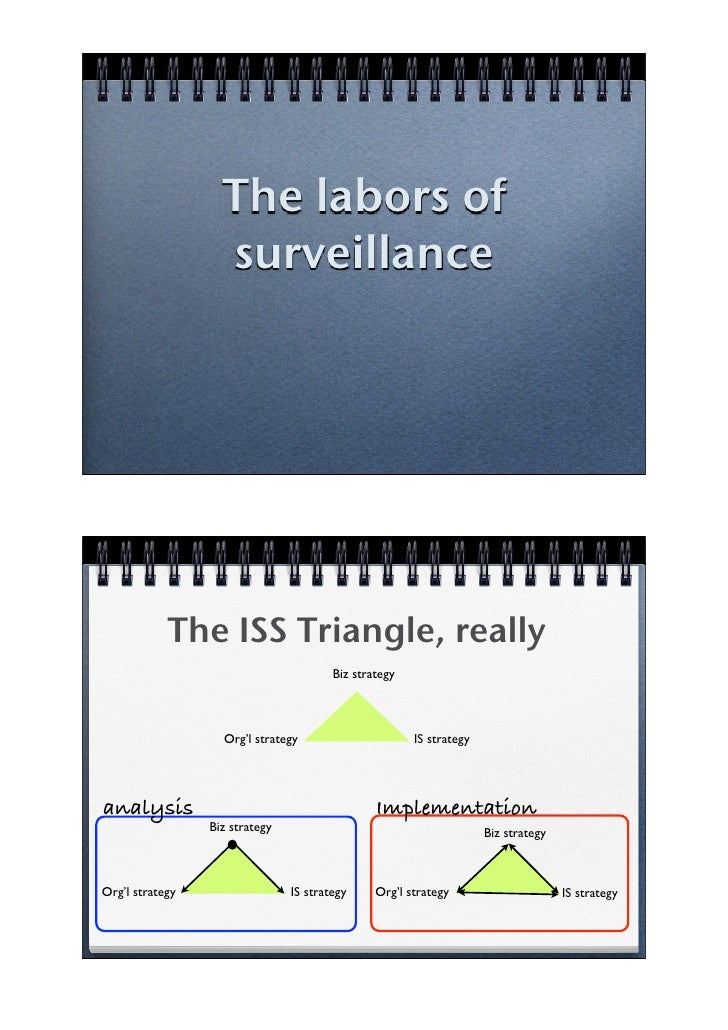 The labors of                    surveillance                 The ISS Triangle, really                                    ...