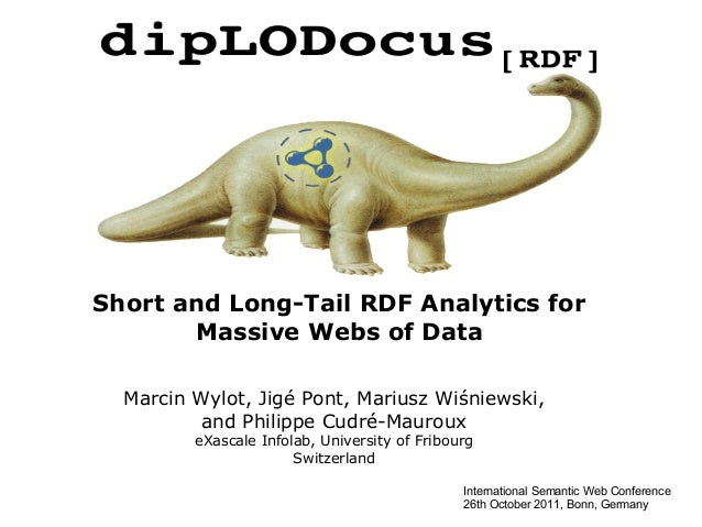Short and Long-Tail RDF Analytics for Massive Webs of Data Marcin Wylot, Jigé Pont, Mariusz Wiśniewski, and Philippe Cudré...