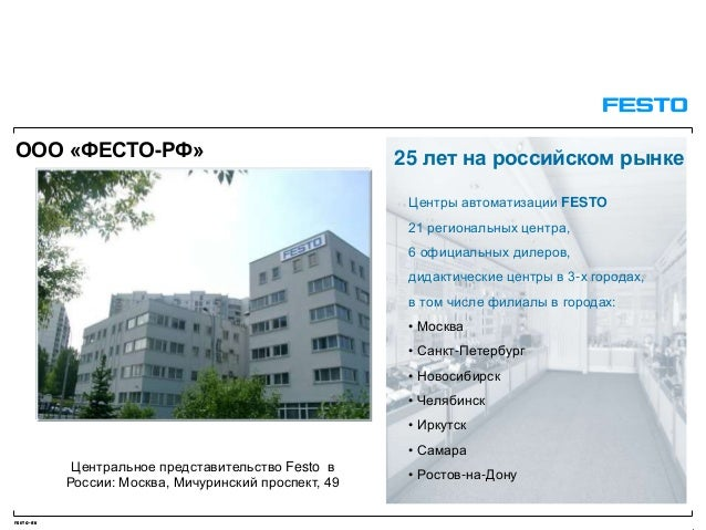 Festo-RU 25 лет на российском рынке Центры автоматизации FESTO 21 региональных центра, 6 официальных дилеров, дидактически...