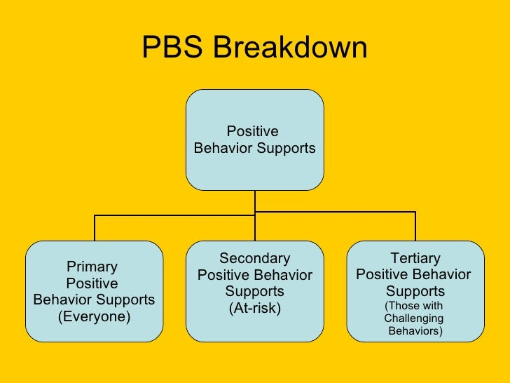 Randy Sprick's Safe & Civil Schools – Practical Solutions, Positive Results!