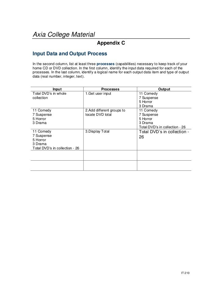 appendix a it210 Free essays on it210 final project for students use our papers to help you with yours 1 - 30.