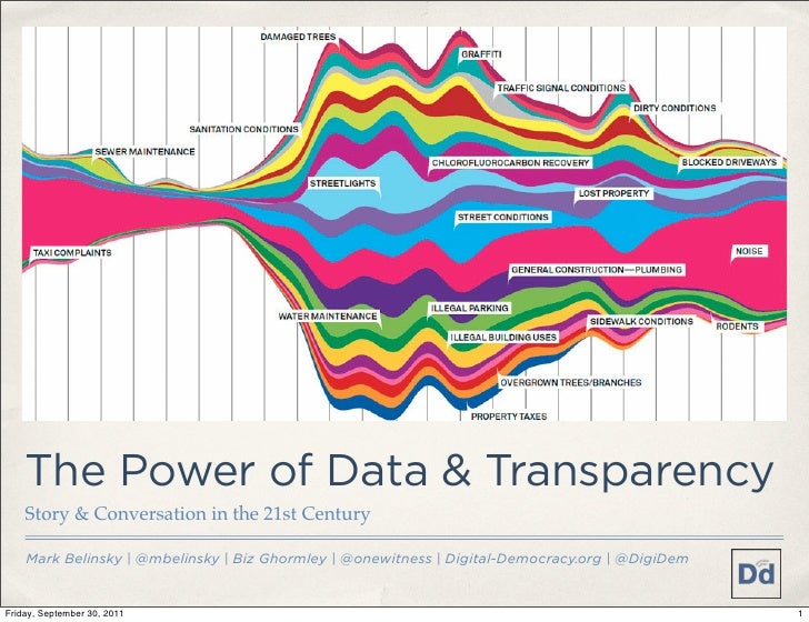 The Power of Data & Transparency: Story & Conversation in the 21st Century