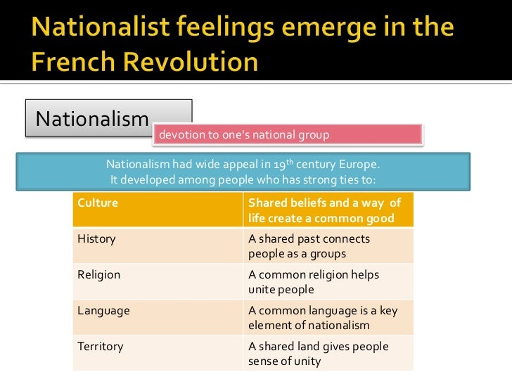 nationalism in europe essays The french revolution had inspired people all over europe it spread the ideas of liberty, equality and fraternity and generated the spirit of nationalism napoleon, though he established a monarchy in france, carried forward the revolutionary ideals of.