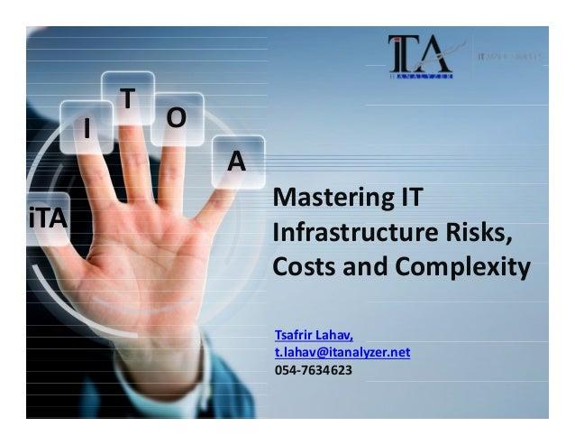 I  T  O A  iTA  Mastering IT Infrastructure Risks, Costs and Complexity Tsafrir Lahav, t.lahav@itanalyzer.net 054-7634623 ...