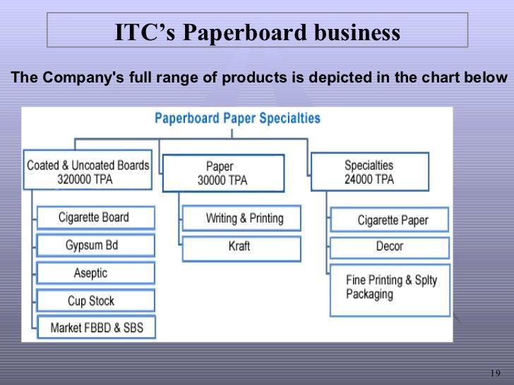 thesis itc K claffy, internet traffic characterization, phd thesis, uc san diego, jun 1994.