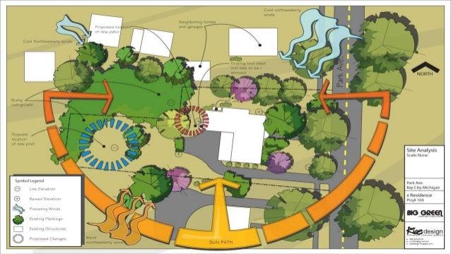 Site Plan Design Software House Plans