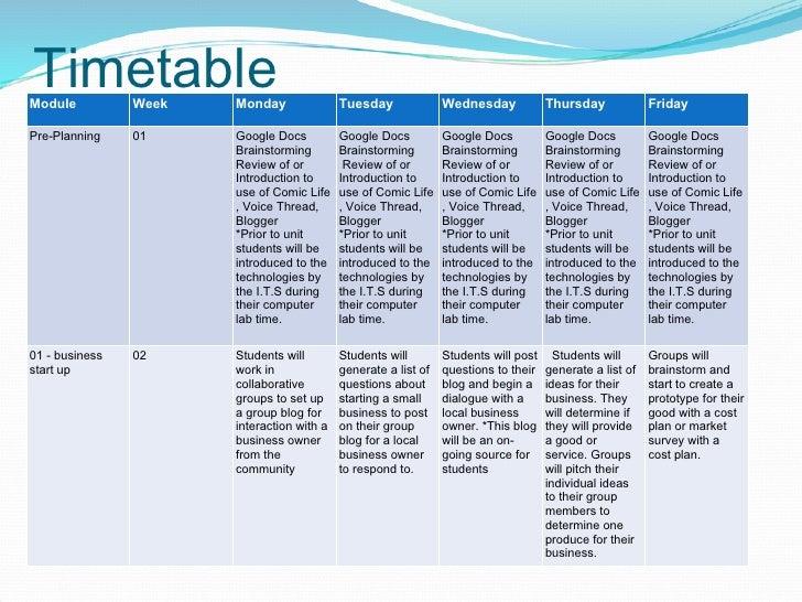 Dissertation Timetable