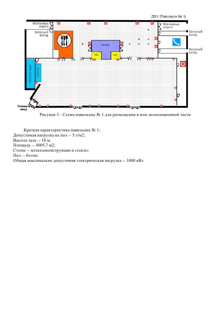 Рисунок 3 - Схема павильона