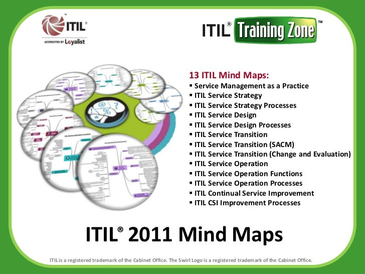 13 ITIL Mind Maps:                                                               Service Management as a Practice        ...