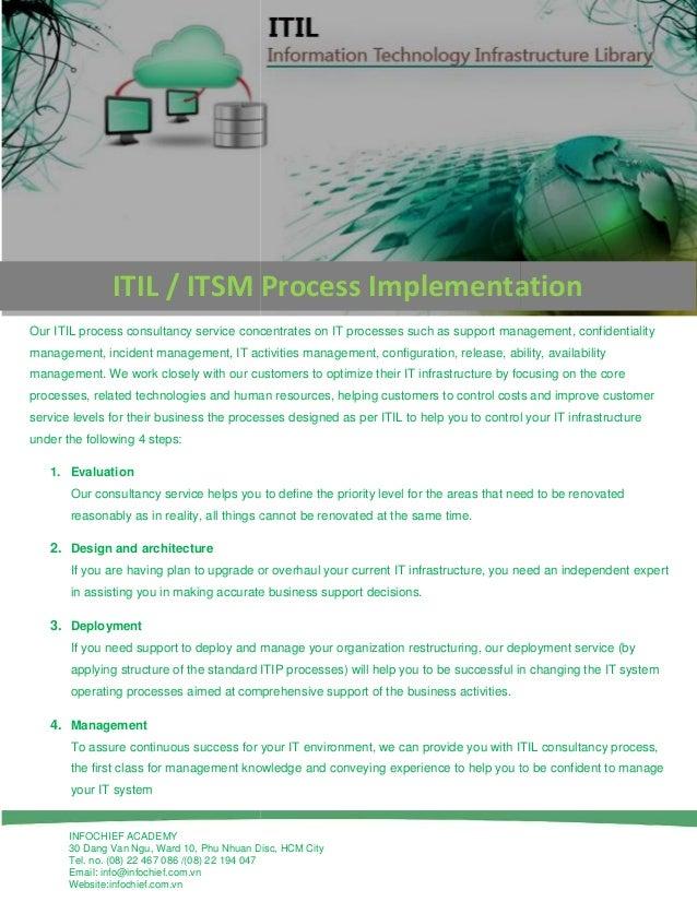 ITIL / ITSM Process Implementation