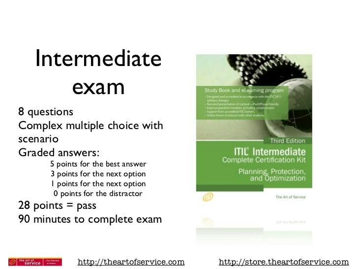 An Itil V3 Certification Exam Multiplechoice Question Mandegarfo