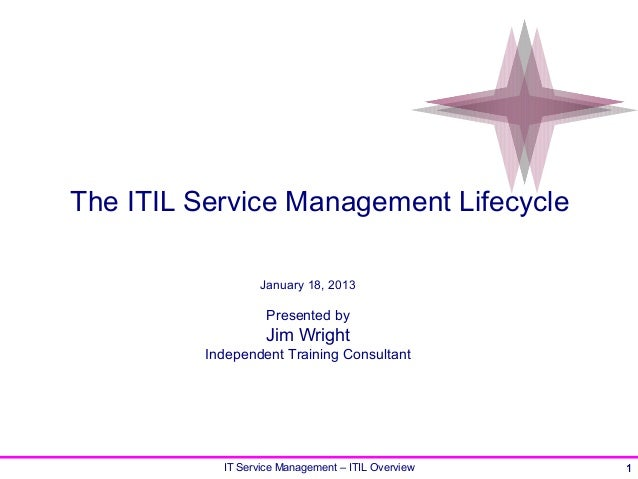 The ITIL Service Management Lifecycle                   January 18, 2013                    Presented by                  ...