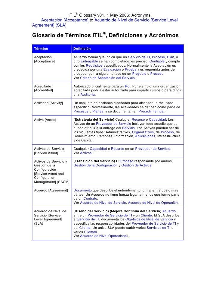 ITIL® Glossary v01, 1 May 2006: Acronyms    Aceptación [Acceptance] to Acuerdo de Nivel de Servicio [Service LevelAgreemen...