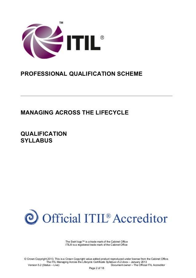 itil v3 study material pdf