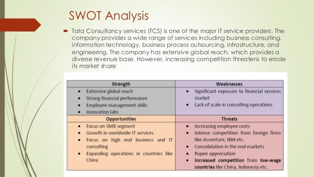 financial statement analysis of tcs wipro and infosys Get details of infosys balance sheet, financial statement and account details on moneycontrol.
