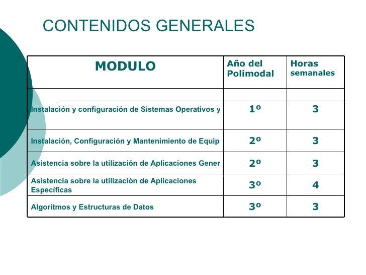 CONTENIDOS GENERALES 3 2º Asistencia sobre la utilización de Aplicaciones Generales 3 3º Algoritmos y Estructuras de Datos...