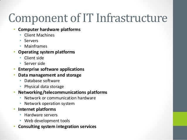 it infrastructure ecosystem 7 component Adopting an ecosystem view of business technology  it's about creating a 24/7 environment that  an important component of its strategy was to use.