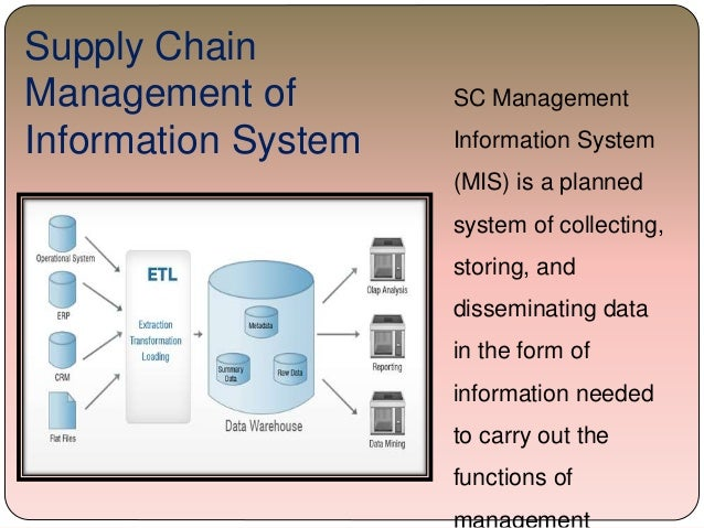technology in supply chain management at This is the plan of study for an industrial distribution (id) student at purdue university in the purdue polytechnic institute  supply chain management technology, bs.