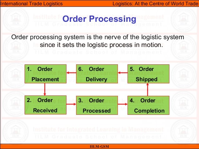 Trade processing system wiki