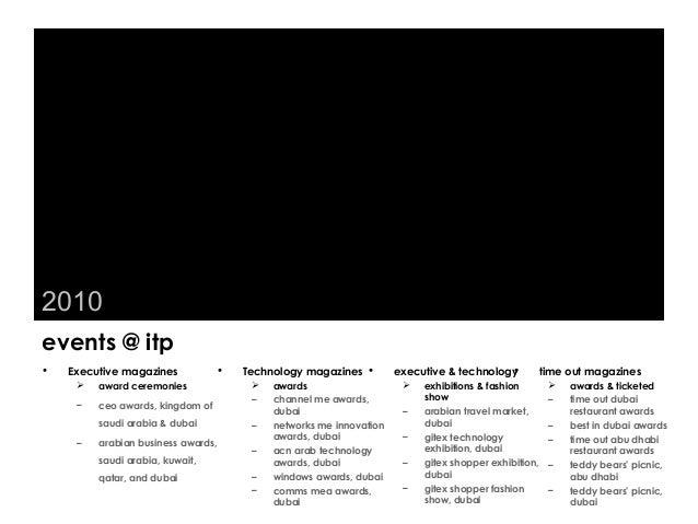 ITP events portfolio by Preeta Panicker