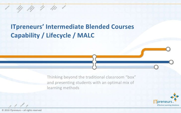 "ITpreneurs' Intermediate Blended Courses Capability / Lifecycle / MALC Thinking beyond the traditional classroom ""box"" and..."