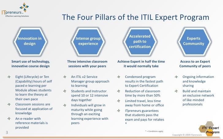 Itpreneurs Itil Expert Program