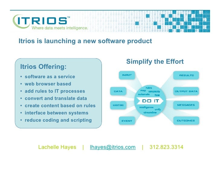 Itrios is launching a new software product                                               Simplify the Effort Itrios Offeri...