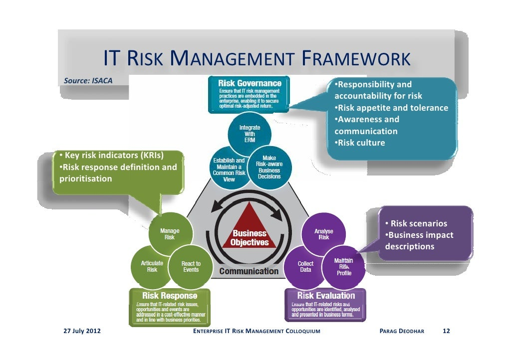 IT Risk Management Framework - www.grovix.com