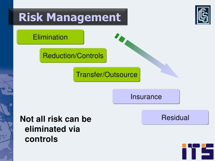 Risk Management and Insurance not top 10