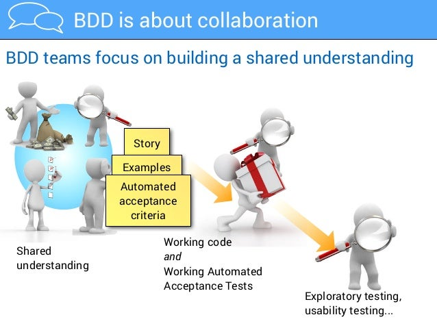 Image result for bdd testing