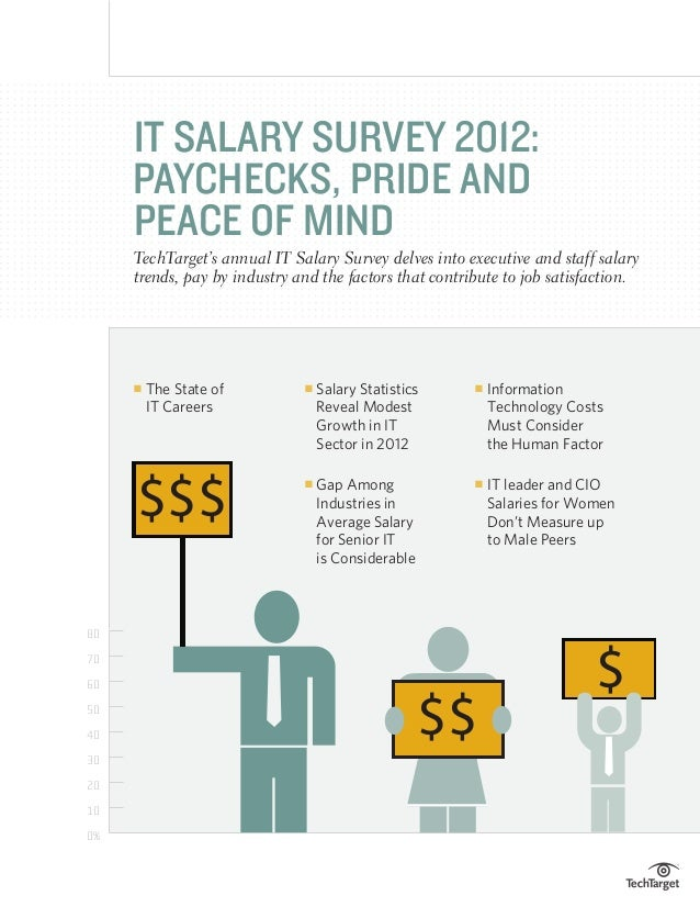 IT SALARY SURVEY 2012:     PAYCHECKS, PRIDE AND     PEACE OF MIND     TechTarget's annual IT Salary Survey delves into exe...