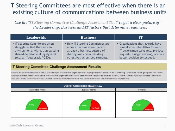 Commissions & Committees