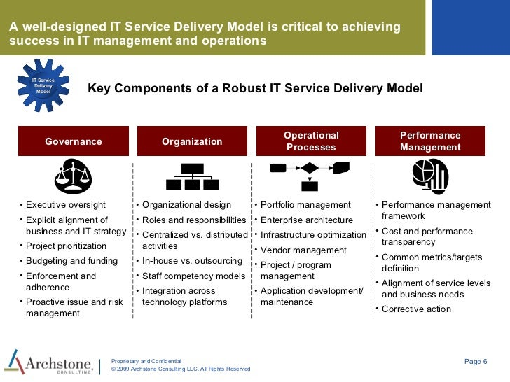 It Service Delivery Model Overview