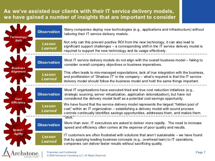 key components of effective service delivery Assesment in cipd effective hr professionals key components of effective hr service delivery: key components for service delivery.