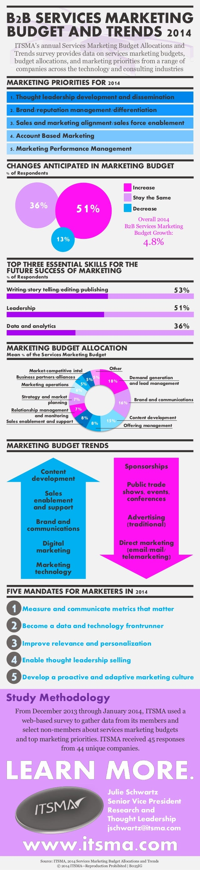 B2B SERVICES MARKETING BUDGET AND TRENDS 2014 ITSMA's annual Services Marketing Budget Allocations and Trends survey provi...
