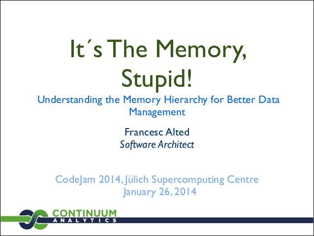 It's the memory, stupid!  CodeJam 2014