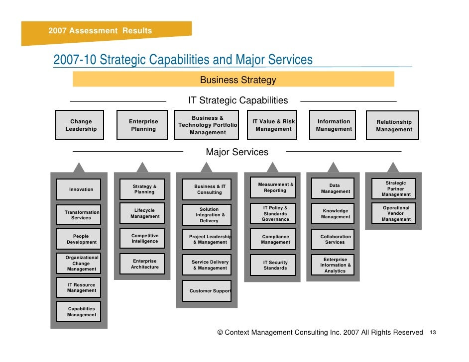 an examination of infrastructure and competitive advantages in information technology The competitive advantage amerinet carrier services can create current network with an examination of the infrastructure technology briefs and full.
