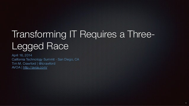 Transforming IT Requires a Three- Legged Race April 16, 2014 California Technology Summit - San Diego, CA Tim M. Crawford ...