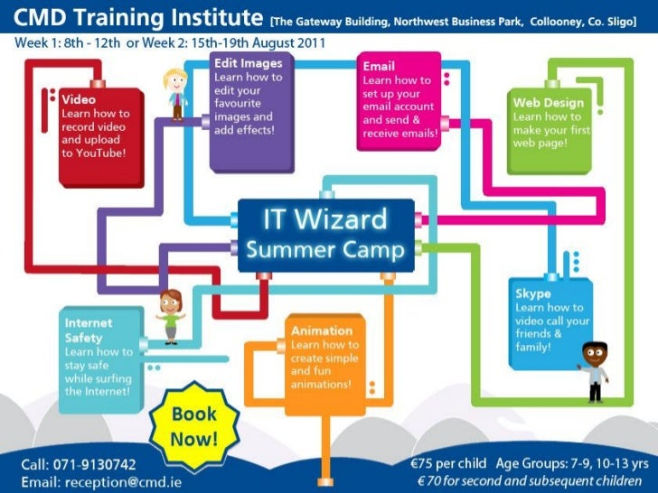 IT Wizard Summer Camp Leaflet