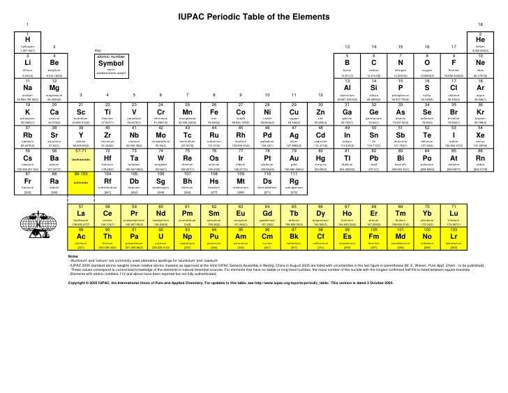 Iupac Periodic Table 3 Oct05