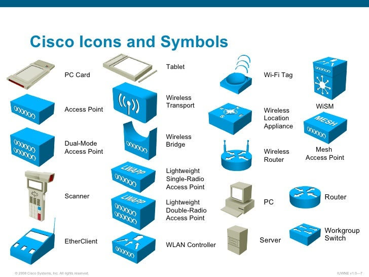 showing post media for cisco wireless access point symbol cisco wireless access point symbol wireless access point symbol