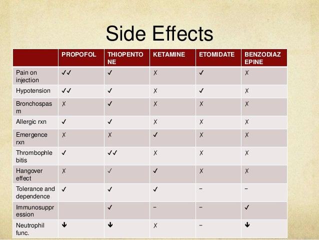 Cardizem Iv Drip Side Effects