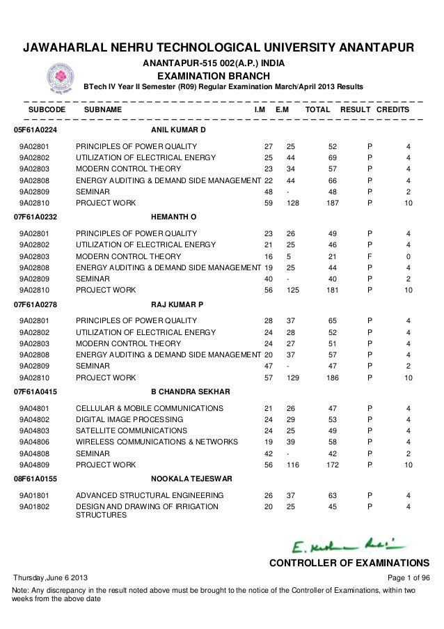 IV B.TECH. II SEM R09 REG APRIL 2013