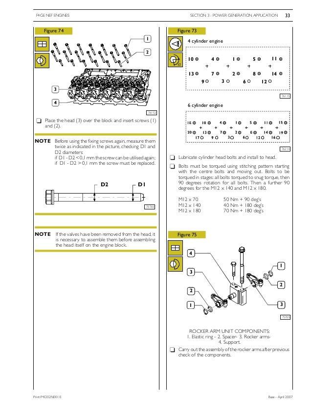 sealed power piston installation instructions