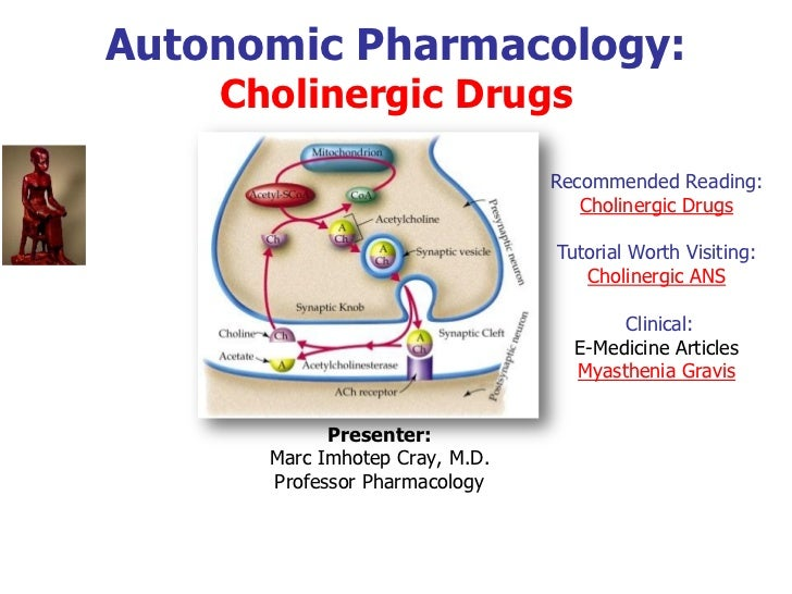 IVMS ANS Pharmacology-Cholinergic Agents