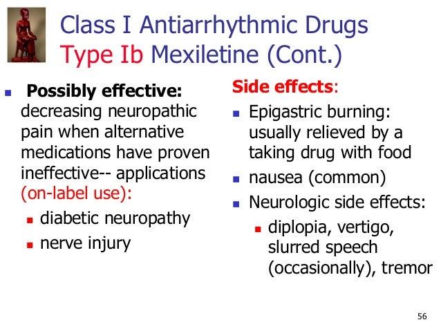 IVMS-CV Pharmacology- Antiarrhythmic Agents